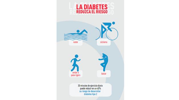 ¿Cómo se siente la diabetes tipo dos?