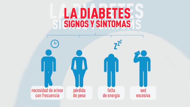 imágenes de síntomas de diabetes