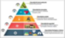 piramide-de-maslow-necesidades.jpg