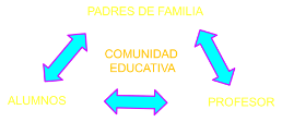 Homeschooling o educación en línea, ¿Son lo mismo?