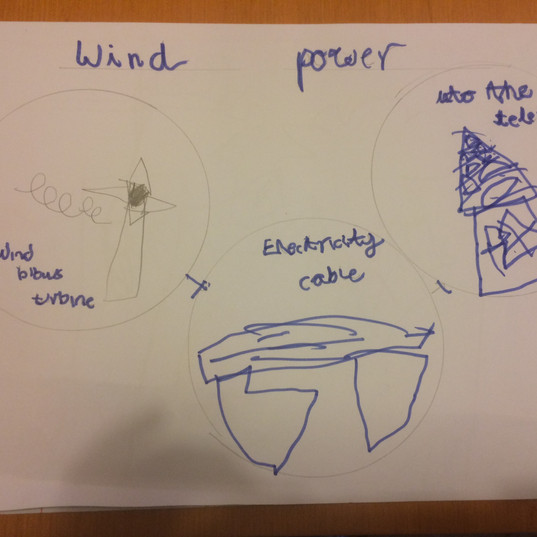 Eco Project - Energy, Wind Power Flyer