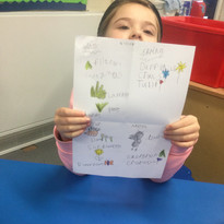 Eco-Project - School Grounds, Seasons Blueprint