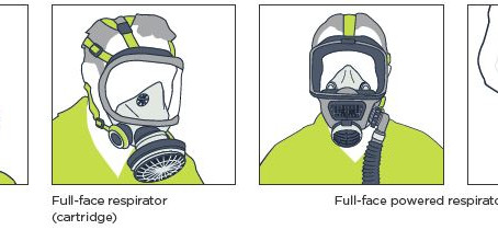 RPE Protection