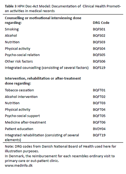 vol6_iss1_p13_p20_table3.PNG
