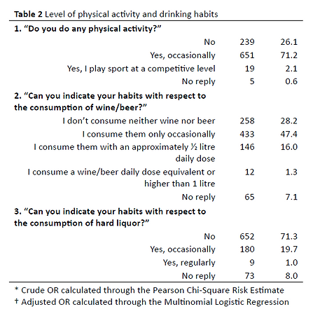 vol6_iss1_p21_p26_table2.PNG