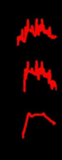 vol6_iss1_p5_p12_figure3a-c.png