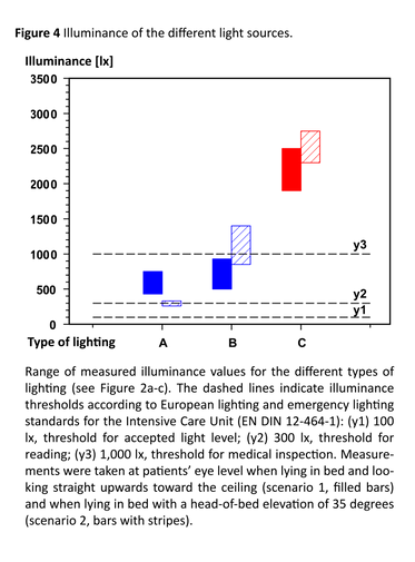 vol6_iss1_p5_p12_figure4.png