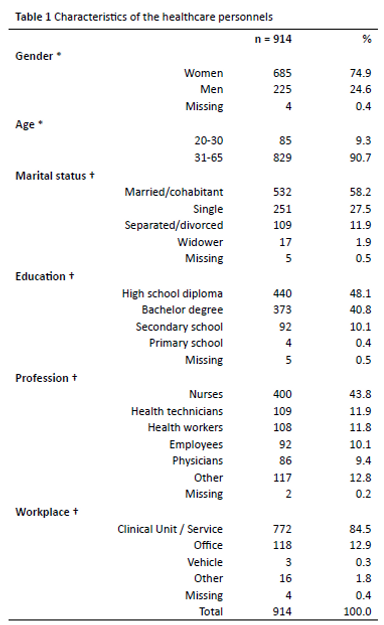 vol6_iss1_p21_p26_table1.PNG
