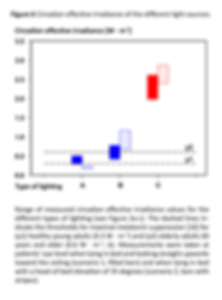 vol6_iss1_p5_p12_figure6.png