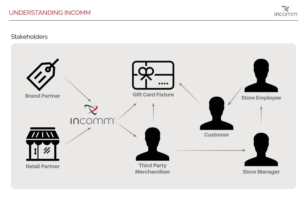 InComm Process book4.jpg