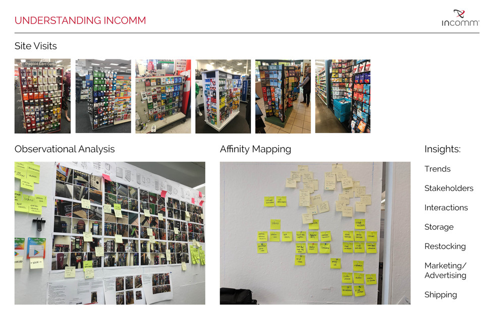 InComm Process book3.jpg