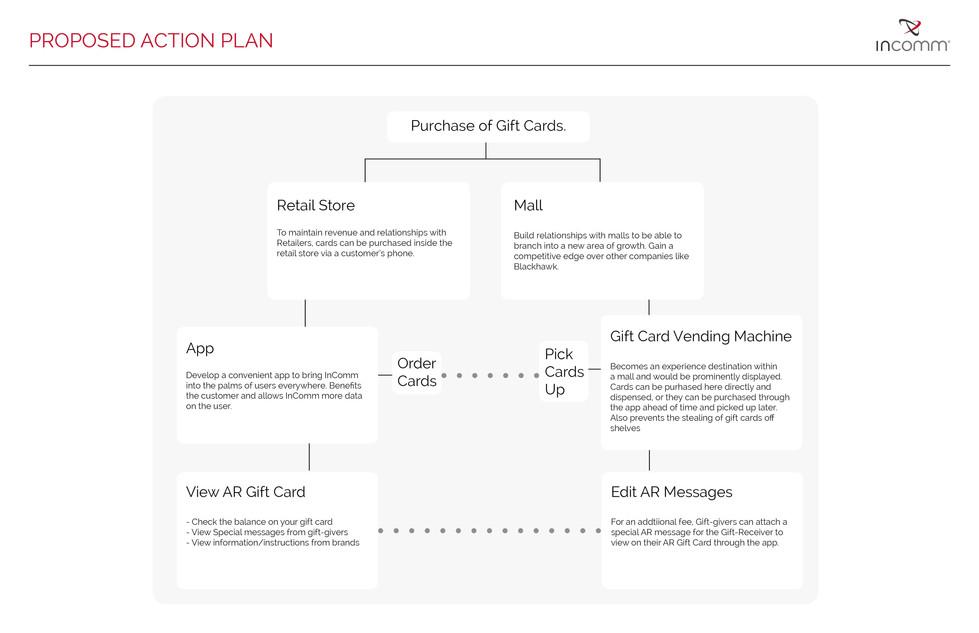 InComm Process book14.jpg