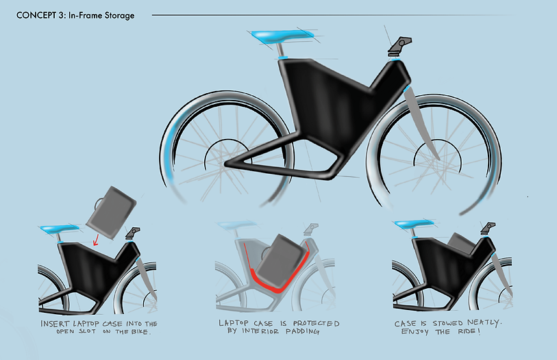 initialbikeconcepts3.png