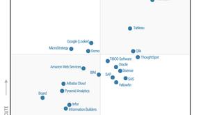 Microsoft named leader in 2021 Gartner Magic Quadrant