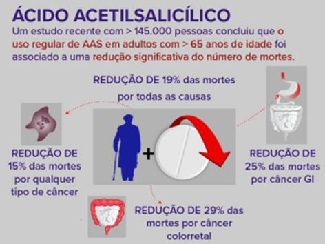 AAS para idosos.png