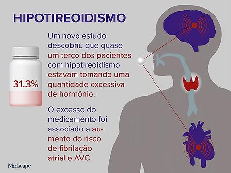 hipotireoidismo.png
