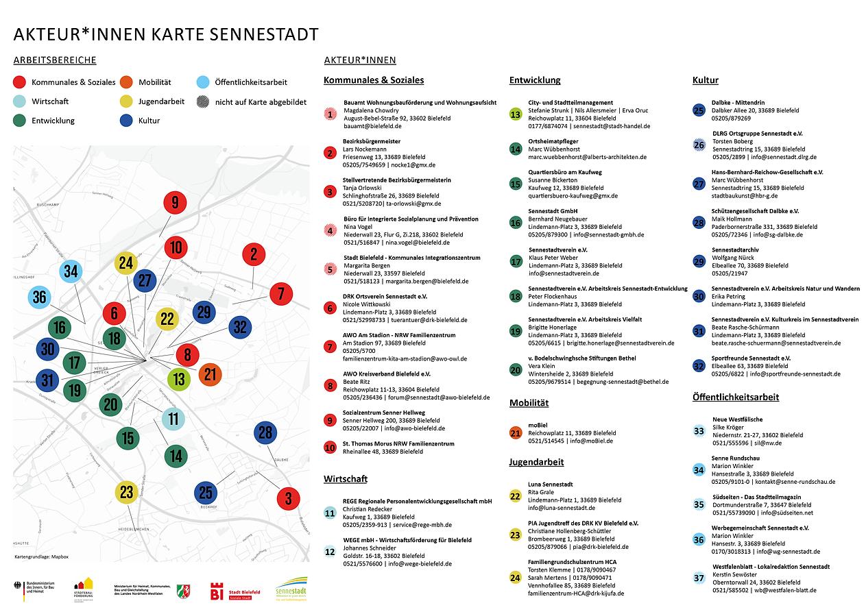 Sennestadt_Akteurskarte_final_2021_06_11