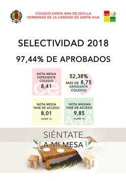 Resultados Selectividad 2017-18