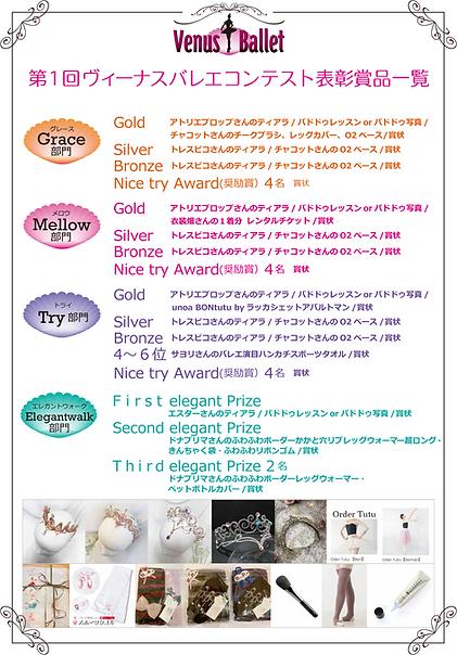 BV賞品ポスター.png