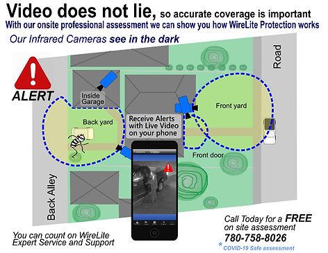Neighborhood Security Cameras - BACK (30