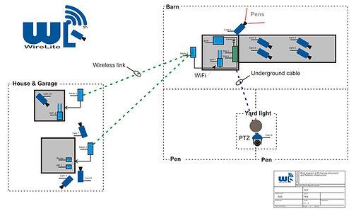 Security Camera block diagram.jpg