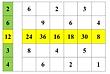 STEMKIDS-kostka-matematyczna.png