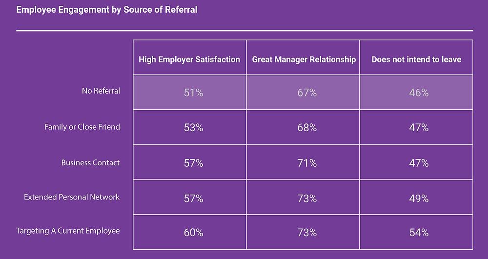 PayScale.com Survey