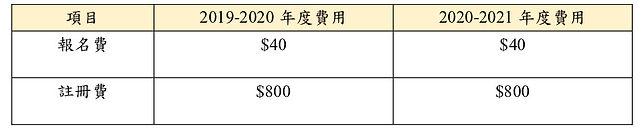 20-21報名費、註冊費.jpg