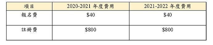 20-21報名費、註冊費-page-001.jpg