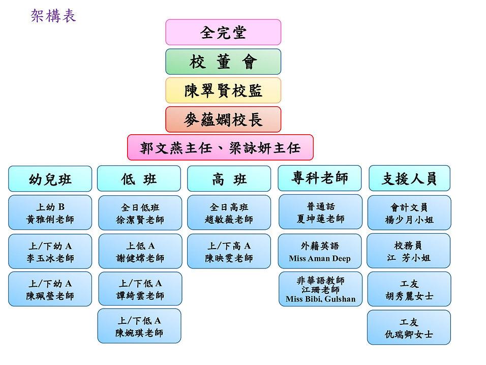 20-21架構表更新 (1).jpg