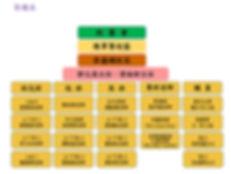 架構表更新_p001.jpg