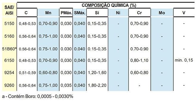 Tabela_composição_quimica.jpg