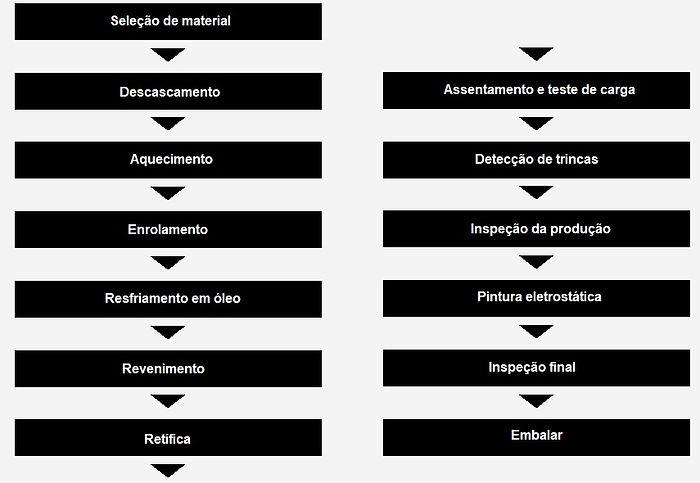 Exemplo de processo.jpg