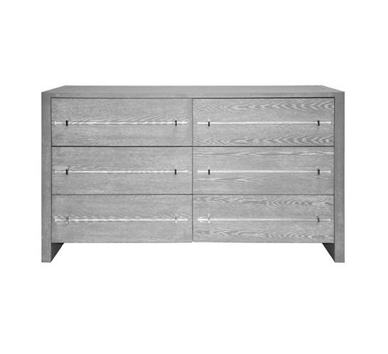Anderson Dresser