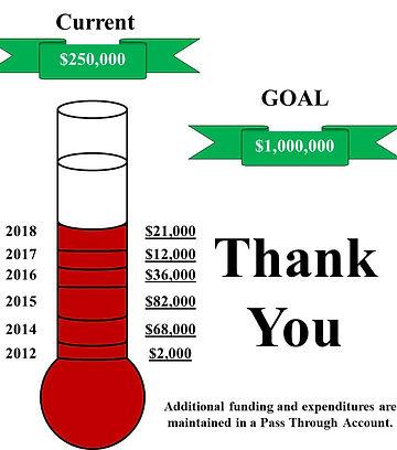 Fund Raising Themometer 09-17-18.jpg