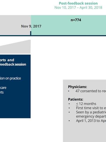 bronchiolitis_project-timeline.jpg