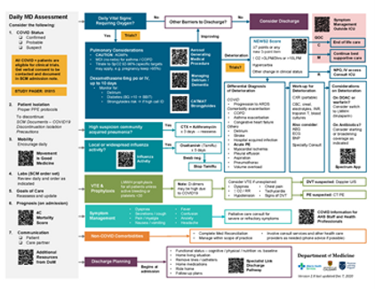 dom-plp-covid19-inpatient-infographic.pn
