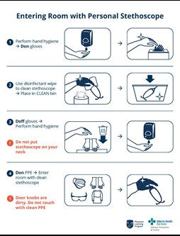 ppe-posters_stethoscope-and-eye-protecti