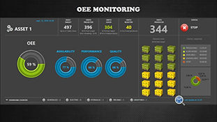 OEE Monitoring