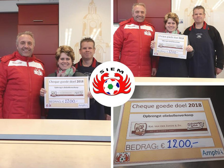 Donatie Kas van der Zande & Zn.