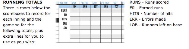 Baseball Scorebook data tracking