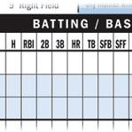 Scorebooks for baseball