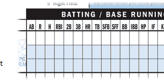 Scorebooks for baseball
