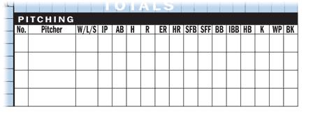 Baseball scorekeeping pitching statistics