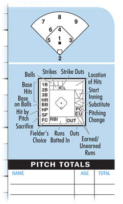 Baseball scorebox diagram