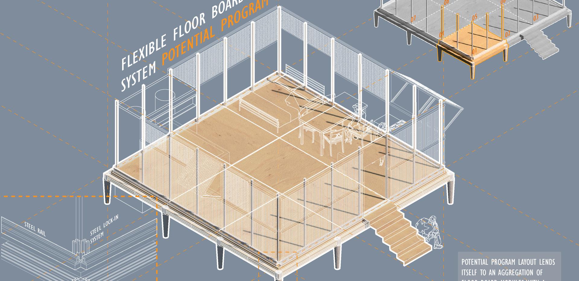 FLEXIBLE FLOOR BOARD SYSTEM