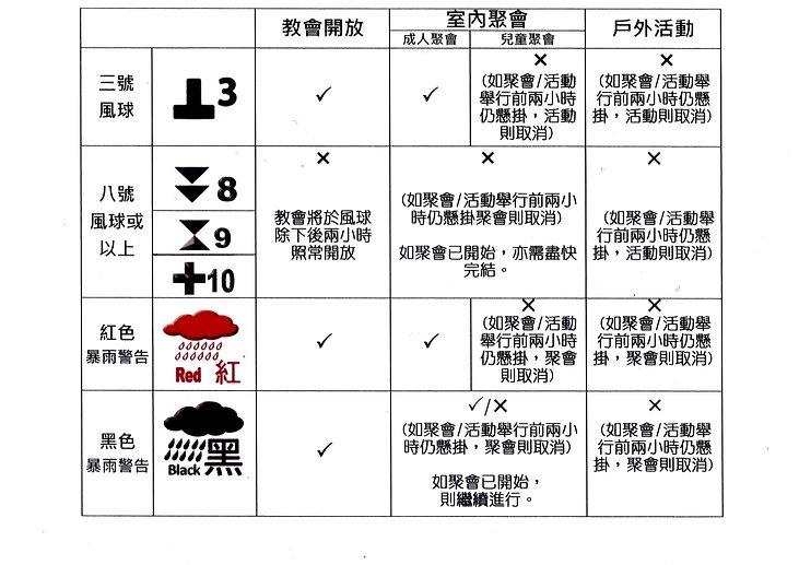 2021年暴雨及風球_聚會指引.jpg