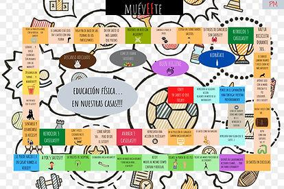 TABLERO DEL JUEGO MUEVEFTE.jpeg