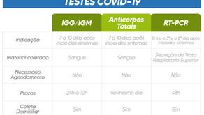 Prazos para entregas dos testes do Covid19