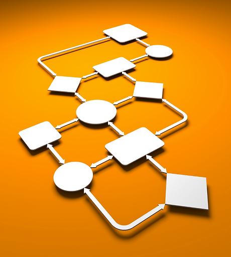 Организационная структура ЭПРОН